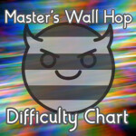 Combined's Wall Hop Difficulty Chart